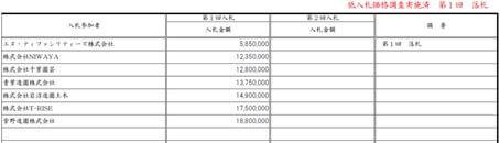 仙台空港移転補償跡地維持管理作業