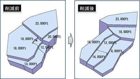横田空域の一部削減に伴う空域拡大図