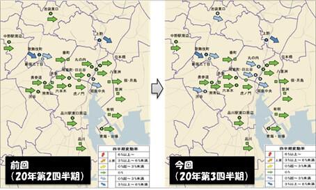 東京圏の地価動向