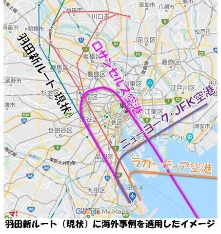 羽田新ルート(現状)に海外事例を適用したイメージ