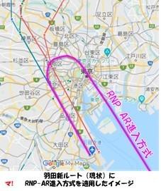 羽田新ルート(現状)に RNP-AR進入方式を適用したイメージ