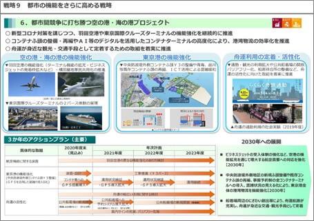 戦略9 都市の機能をさらに高める戦略