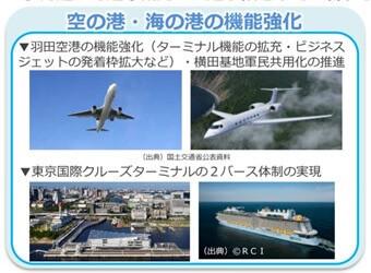 空の港・海の港の機能強化
