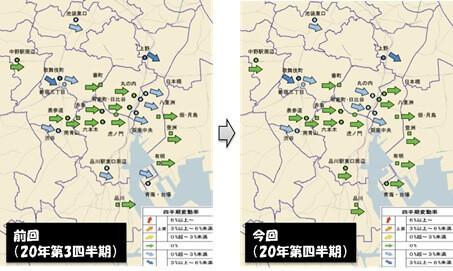 東京都区部の地価動向