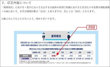 【お詫びと訂正】羽田空港新飛行経路