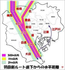 羽田新ルート直下からの距離(図)