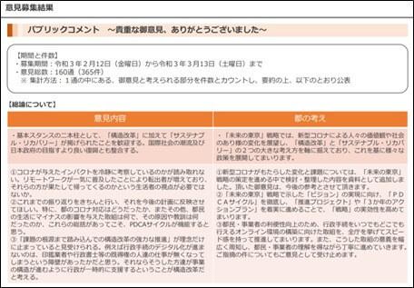 『未来の東京』戦略(案)に係るパブリックコメントの結果
