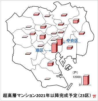 超高層マンション2021年以降完成予定(23区)