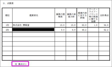 非特定通知書(羽田空港機能強化に係る情報提供・意見把握検討等業務)