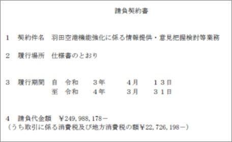 請負契約書(羽田空港機能強化に係る情報提供・意見把握検討等業務)