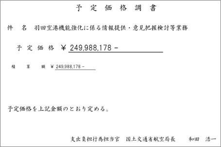 予定価格調書(羽田空港機能強化に係る情報提供・意見把握検討等業務)
