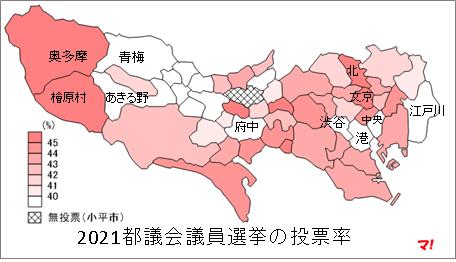 2021都議会議員選挙の投票率