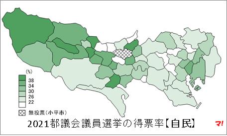 2021都議会議員選挙の得票率【自民】