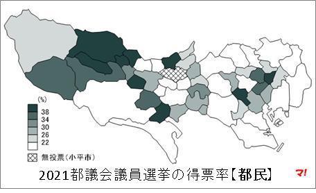 2021都議会議員選挙の得票率【都民】