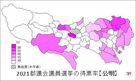 2021都議会議員選挙の得票率【公明】