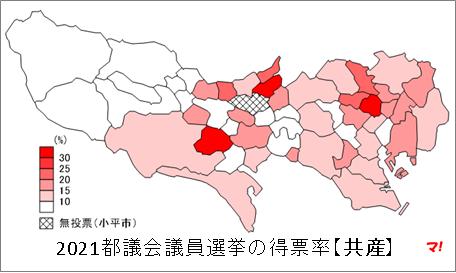 2021都議会議員選挙の得票率【共産】