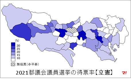 2021都議会議員選挙の得票率【立憲】