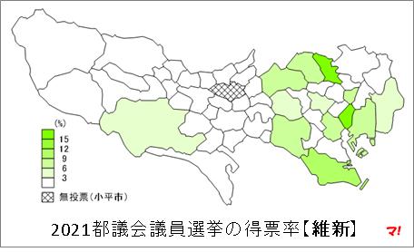 2021都議会議員選挙の得票率【維新】