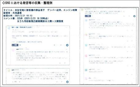SNSにおける発言等の収集・整理例