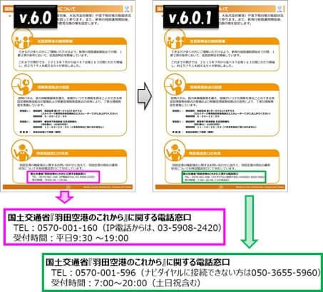 国土交通省『羽田空港のこれから』に関する電話窓口