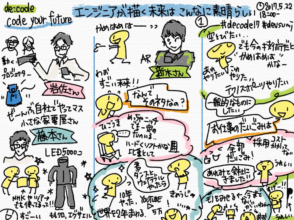 f:id:flect_nakayama_san:20170528174716p:plain