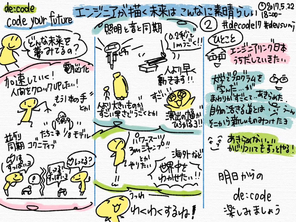 f:id:flect_nakayama_san:20170528174720p:plain