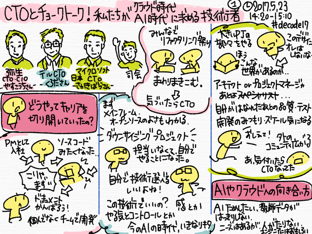 f:id:flect_nakayama_san:20170528175843p:plain