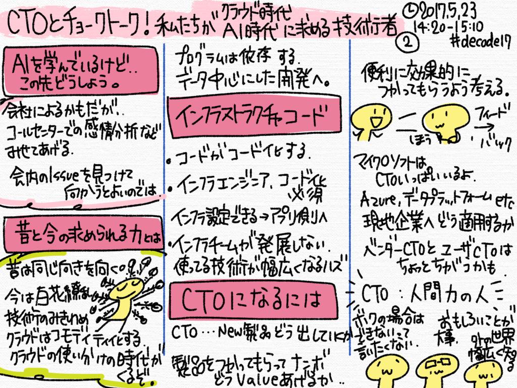 f:id:flect_nakayama_san:20170528175905p:plain