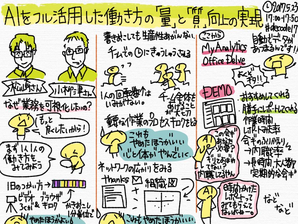 f:id:flect_nakayama_san:20170528180204p:plain