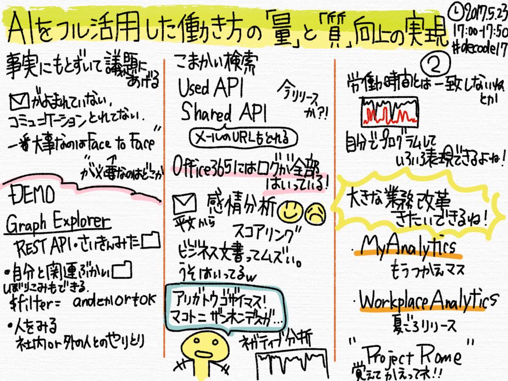 f:id:flect_nakayama_san:20170528180209p:plain
