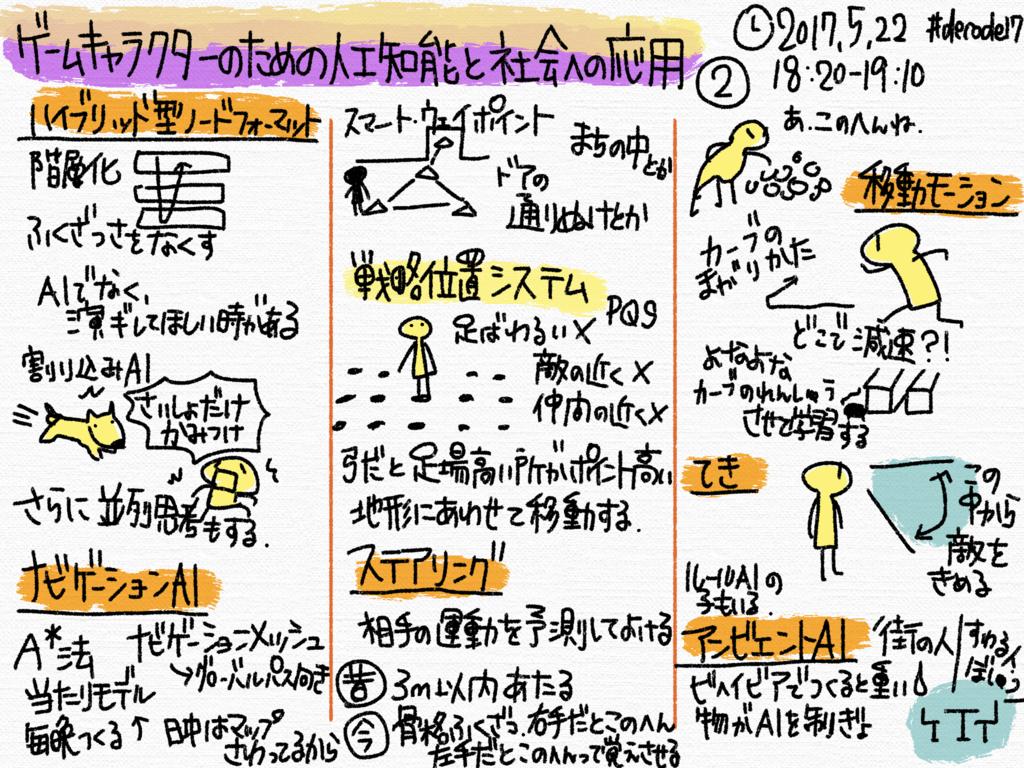 f:id:flect_nakayama_san:20170528180658p:plain