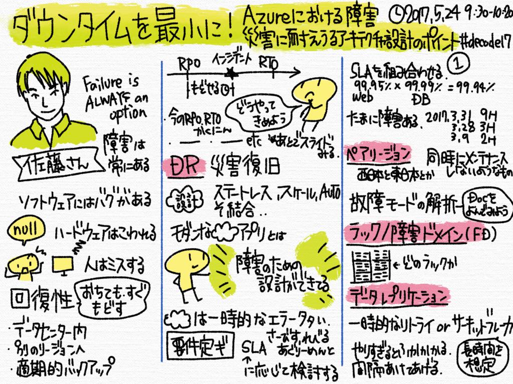 f:id:flect_nakayama_san:20170528195859p:plain