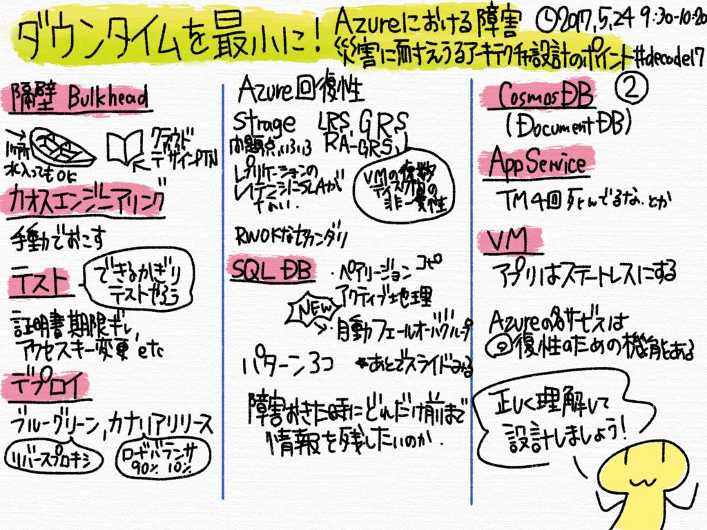 f:id:flect_nakayama_san:20170528195920p:plain