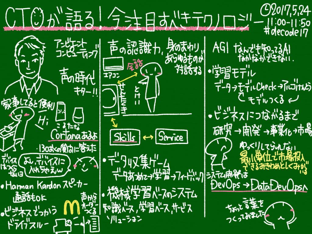 f:id:flect_nakayama_san:20170528195938p:plain