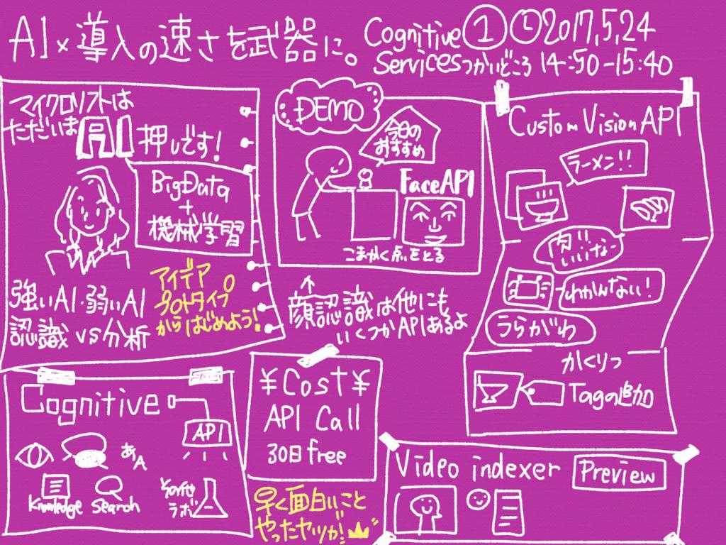 f:id:flect_nakayama_san:20170528200613p:plain