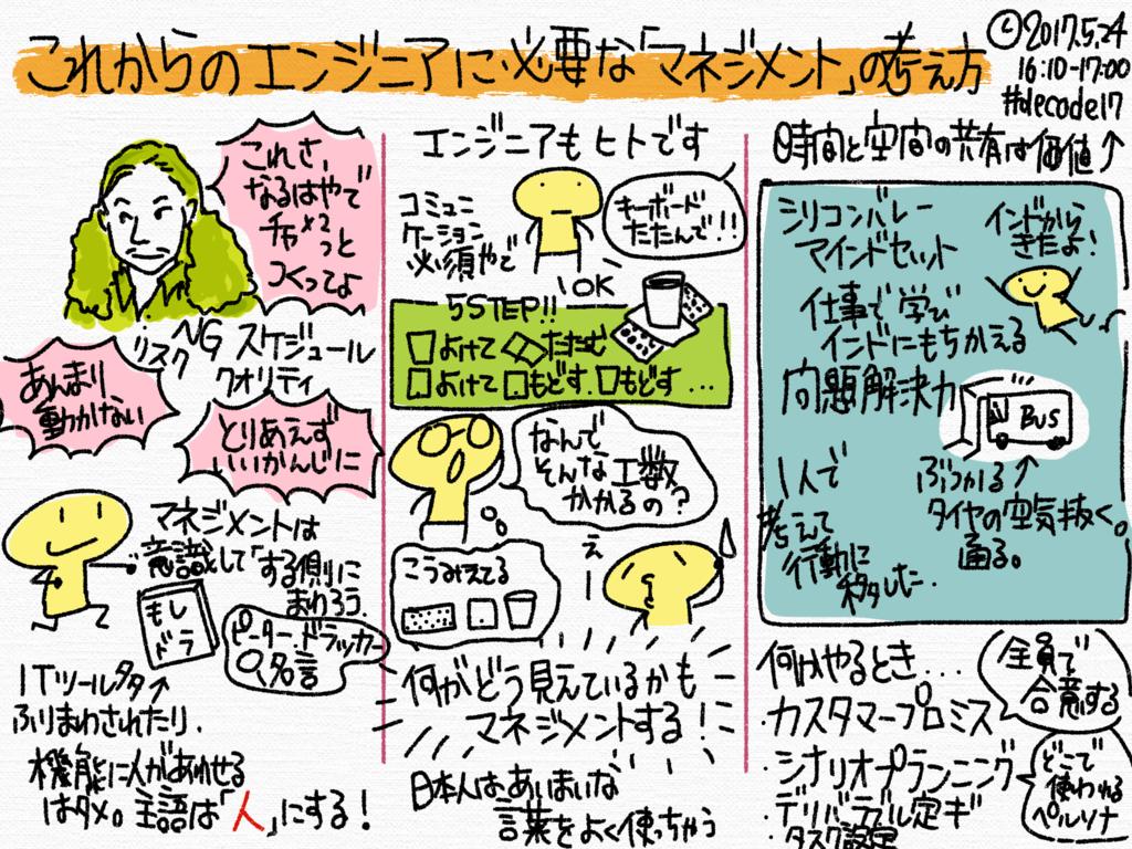 f:id:flect_nakayama_san:20170528200713p:plain