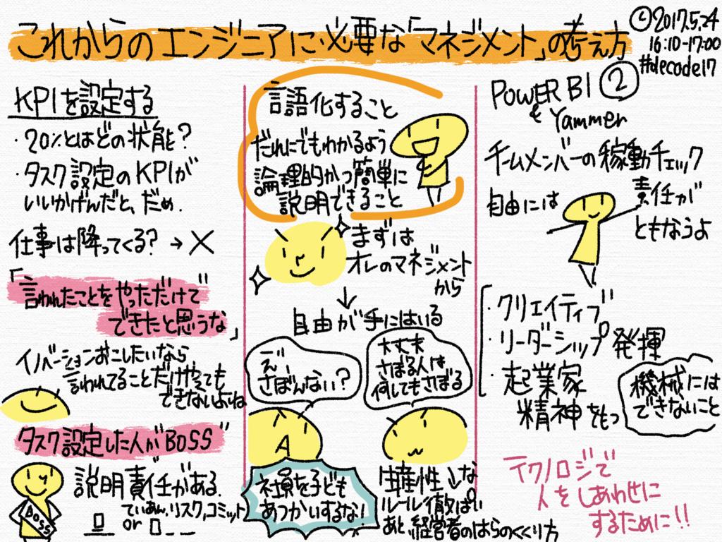 f:id:flect_nakayama_san:20170528200818p:plain