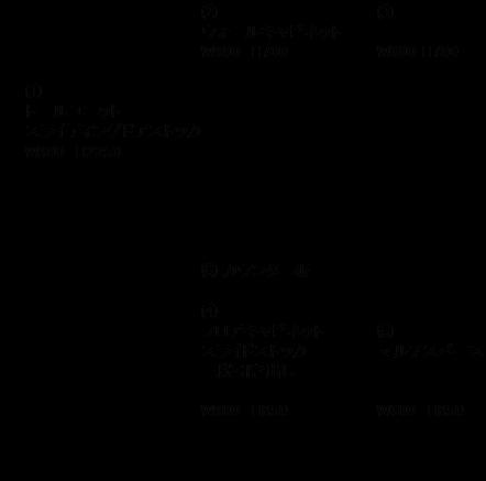 f:id:floorplan:20190413113701p:plain