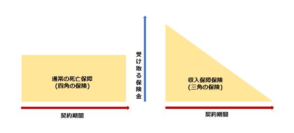 f:id:floorplan:20190803005328p:plain