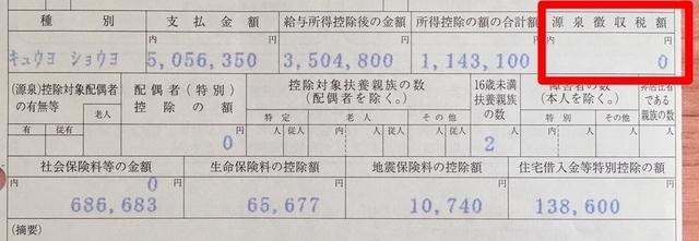 確定申告をしていない人は、源泉徴収税額の部分が所得税の金額。