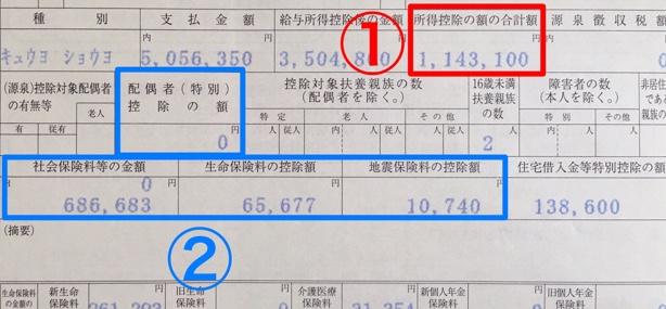 所得控除の額の合計額は、青枠内を足した合計