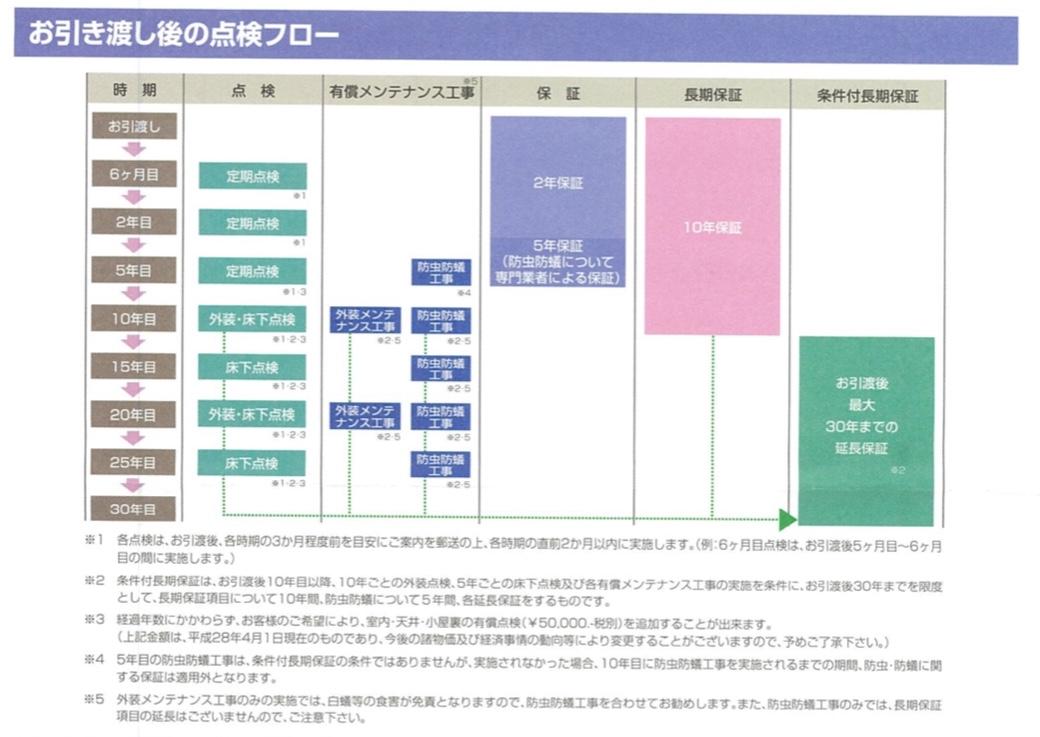 f:id:floorplan:20191012135444j:plain