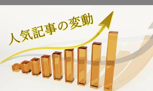 右肩上がりの棒グラフに矢印がグンと右肩右肩上がりを強調している画像