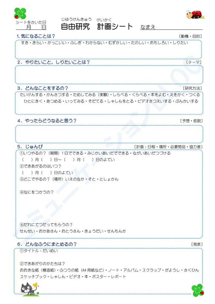 コミュニケーションBLOGのオリジナル計画書