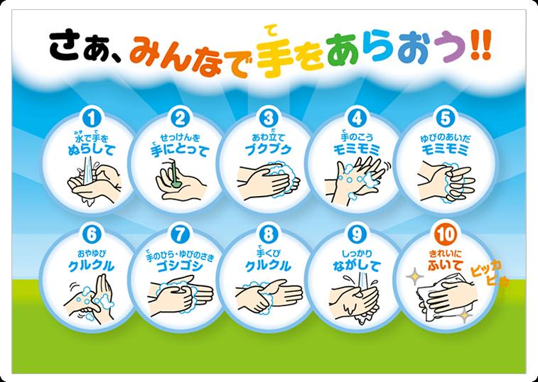 SARAYA正しい手洗いの方法を説明するイラスト