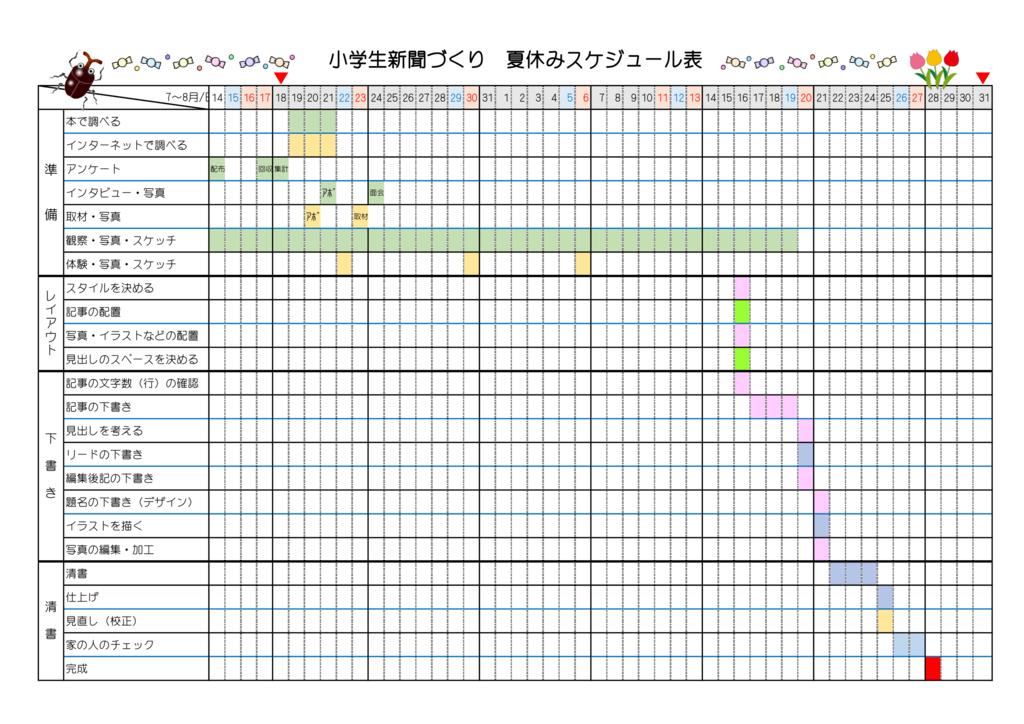 夏休みの数日前からの作業工程表の画像