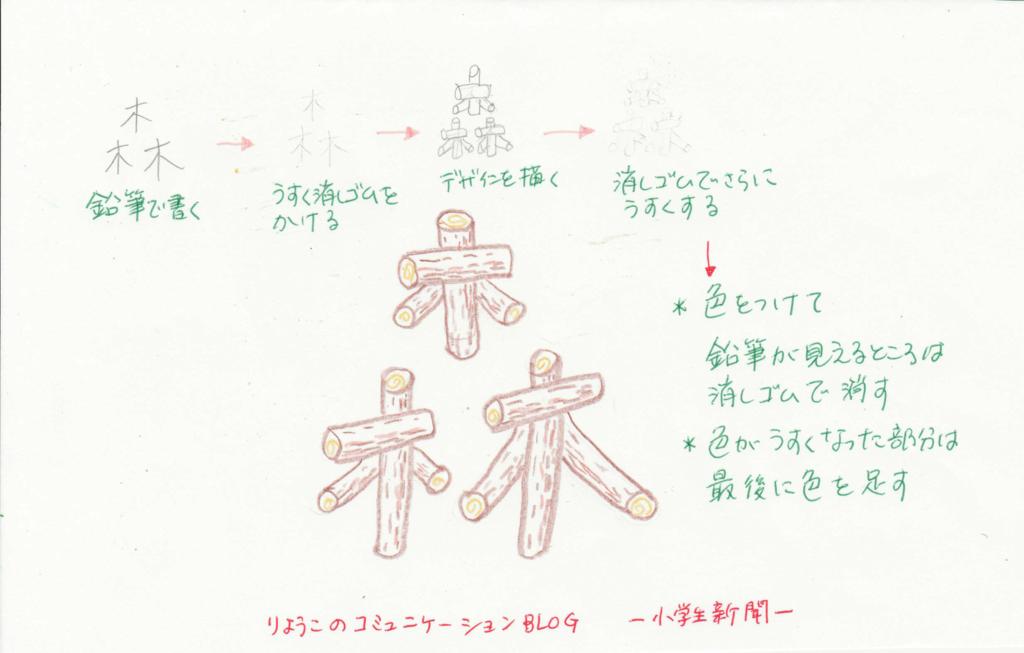 森の字を木のイラストでデザインした者
