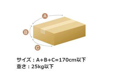 ゆうパックの大きさと重量の説明図