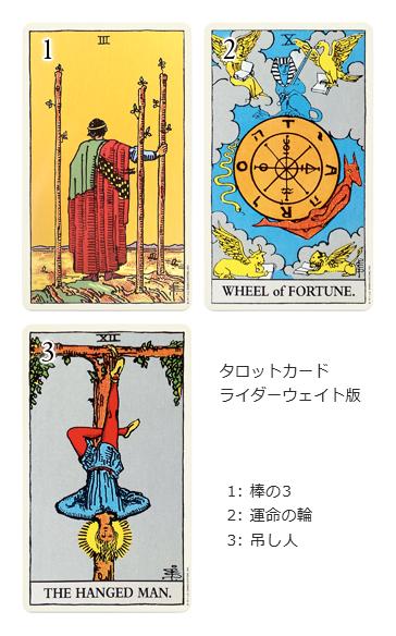 ライダー・ウェイト版タロットカード「棒の3」「運命の輪」「吊り人」