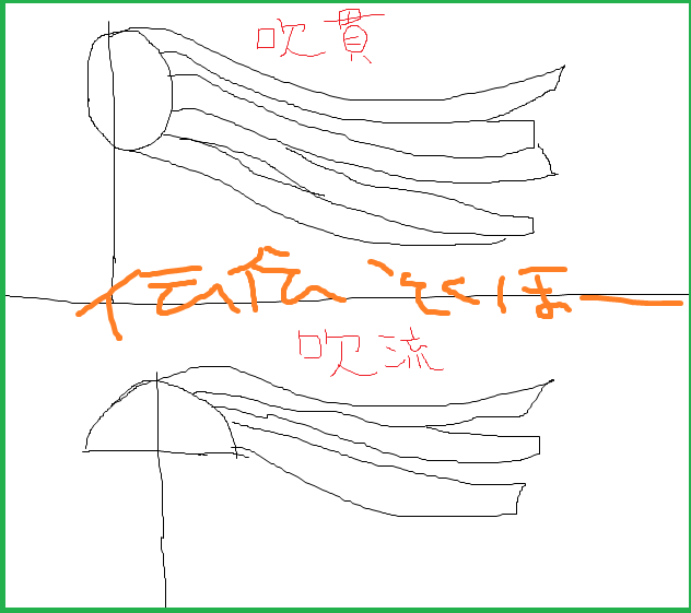 f:id:flowiron:20200207210939p:plain